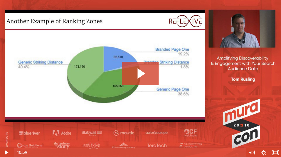 "Video: Tom Rusling from Reflexive Media explaining search engine marketing with slide titled ""Another example of ranking zones""."